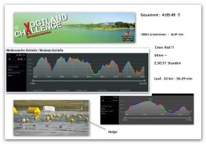 Vogtland Triathlon